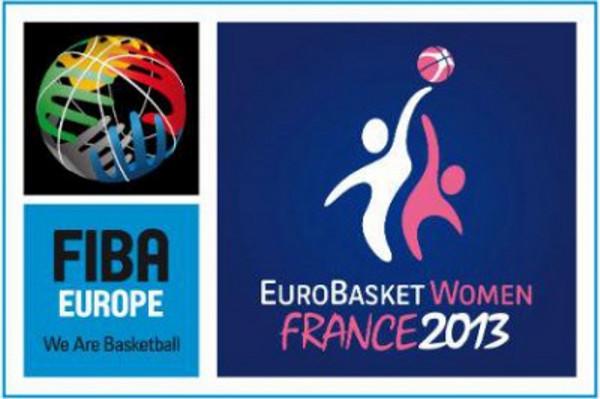 eurobasket baloncesto: