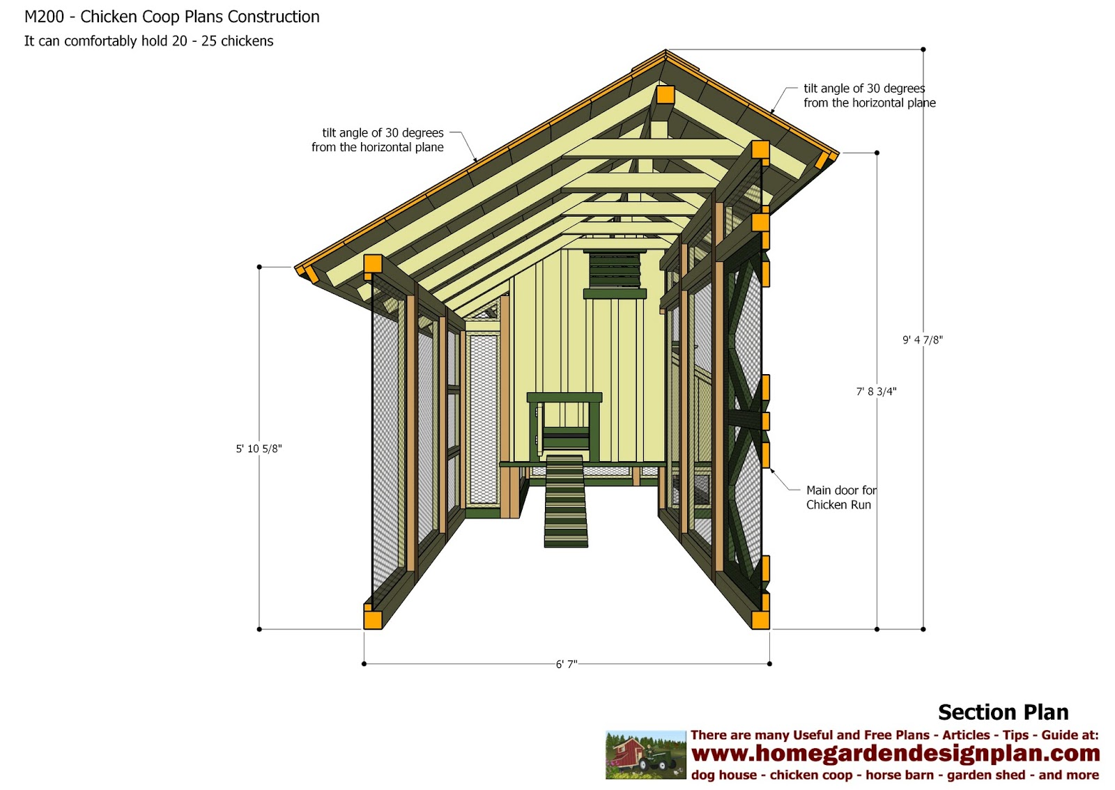 Home garden plans m200 chicken coop plans construction for Free coop plans