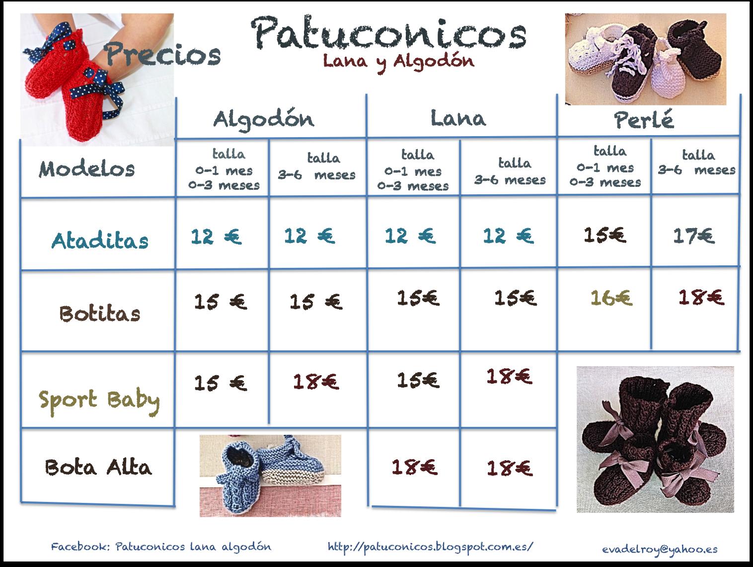 Precios y modelos de zapatitos de bebé Patuconicos