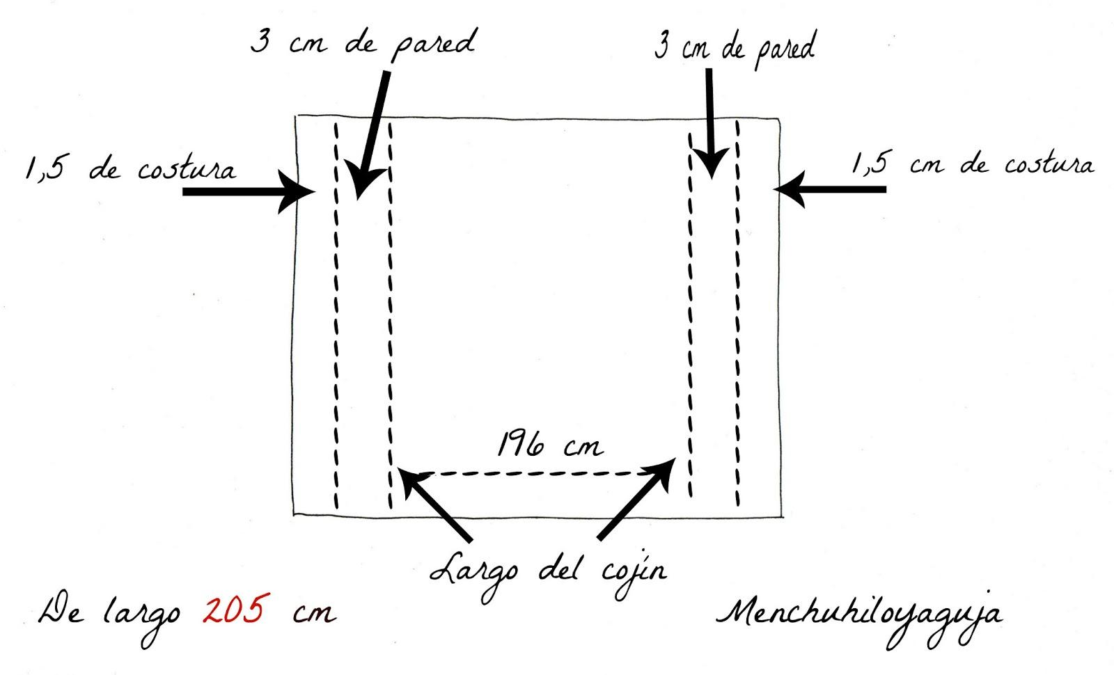 Patrones de Costura: CONFECCIÓN RÁPIDA DE COJINES CON FUELLE