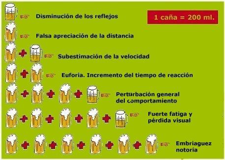 Como dejar a la mujer beber cerveza