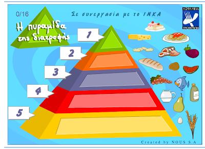 Η πυραμίδα της διατροφής: