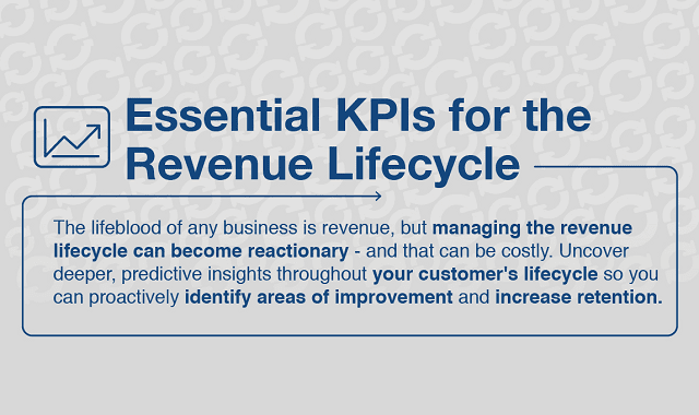Essential KPIs for the Revenue Lifecycle