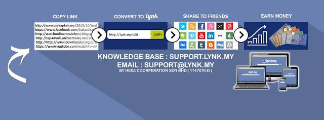 Cara Join Daftar Lynk Url Shortener