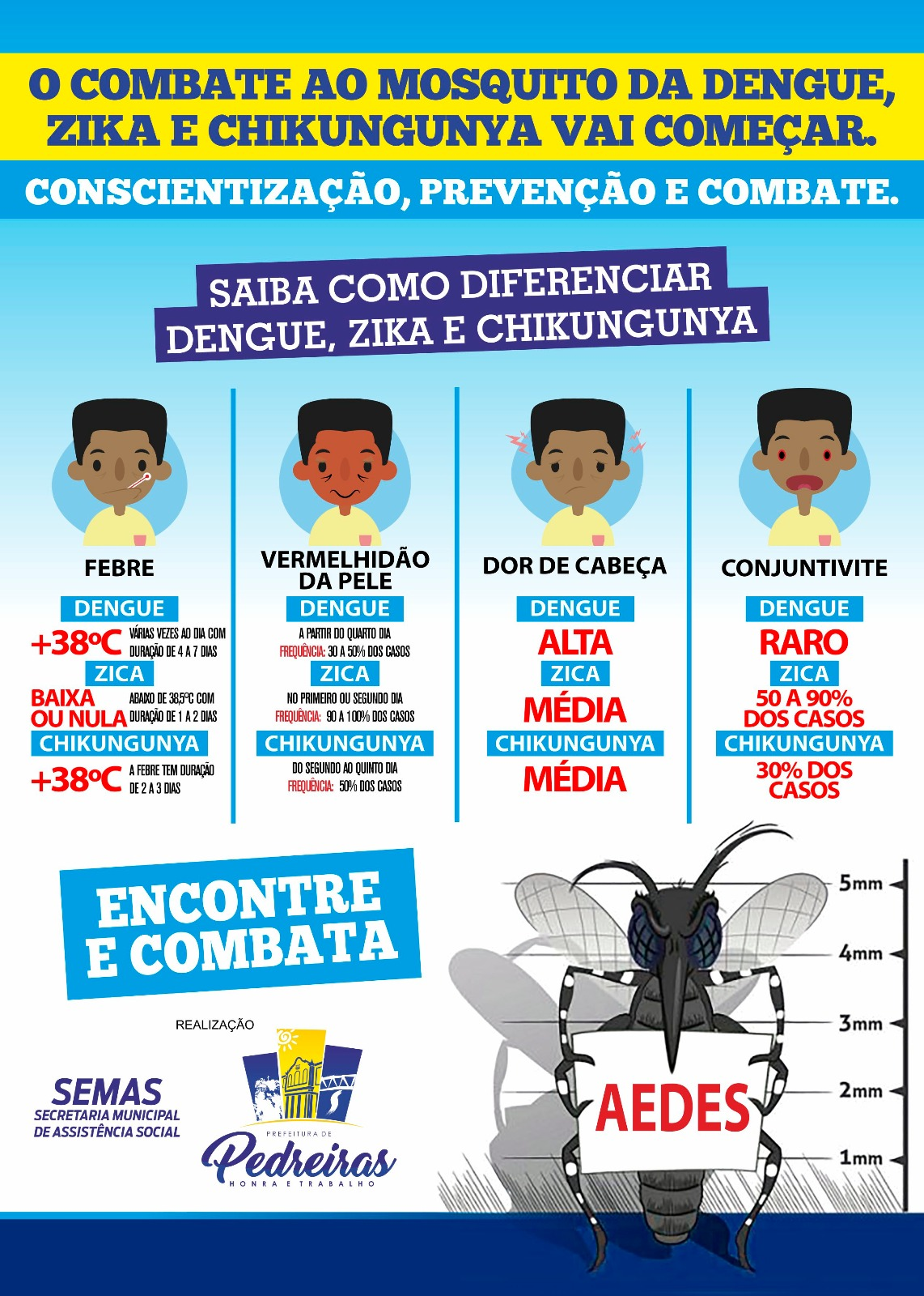 ALERTA DOENÇAS 2