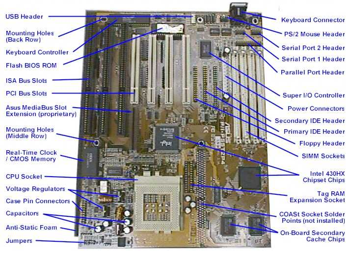 How To Make An Xbox 360 Laptop Part 1 moreover Motherboard also Graphic Card Connection Types dSfEvM8pbnT7 7CIfZp4Pe8giwgKM7QEj9Kh0tM3ZTr g in addition Gigabyte Ga 965p Ds3 Motherboard Review 418 further Usb Type C Faq. on laptop motherboard identification