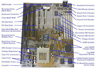 Motherboard Component
