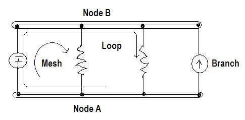 nodes branches and loops basic electrical engineering rh enjoy electrical blogspot com Nodal Network Diagram UML Activity Diagram Loop