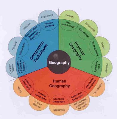 cabang ilmu geografi