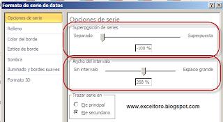 Gráfico Columnas en paralelo usando Eje Secundario de Excel.