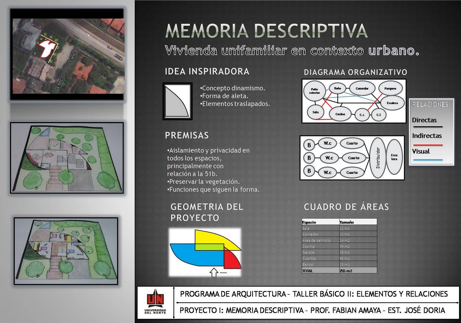 Jos doria trabajos taller basico for Memoria descriptiva arquitectura