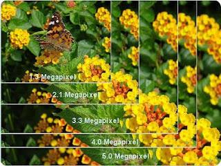 Equivalencia de un pixel en megapixeles