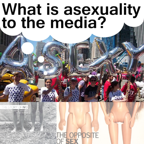 What is asexuality to the media?