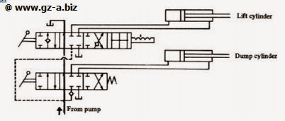 Parallel valve circuit