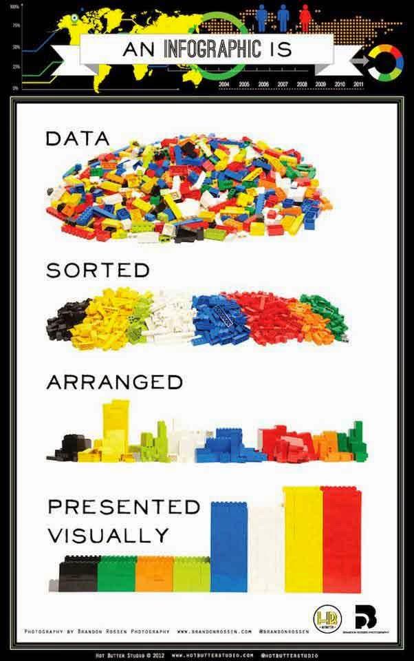 Infografika je komunikacijski alat koji kroz interesantan dizajn ilustruje reči, brojeve i sve druge značajne podatke na neku temu.