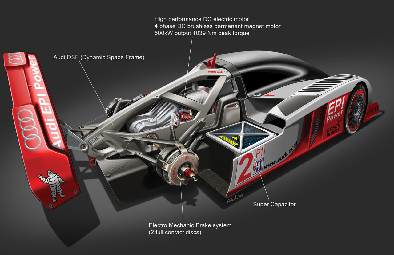 Car design audi r25 everything about design