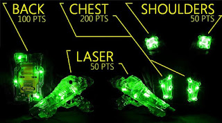 laser tag game points earn