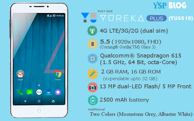 YU Yureka Specifications