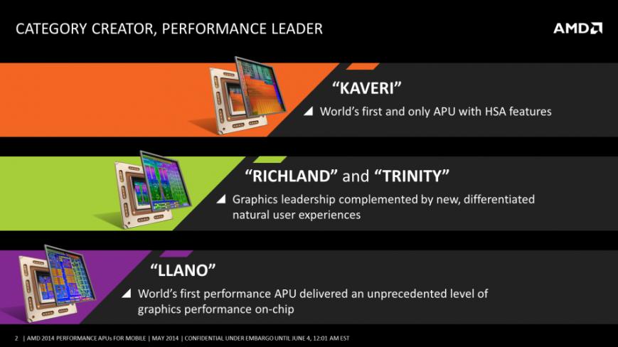 развитие процессоров AMD до Kaveri