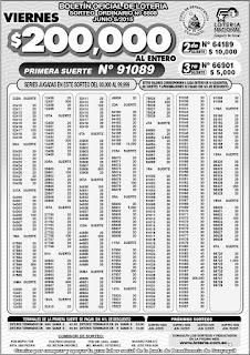 numeros ganadores lotería nacional sorteo 5808
