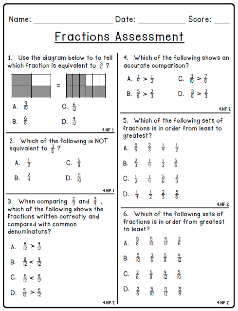 grade 7 fraction test Unit 5: operations with fractions grade 7 math curriculum guide 161 unit 5 overview introduction students will focus on developing skills and understanding the addition and subtraction of fractions.
