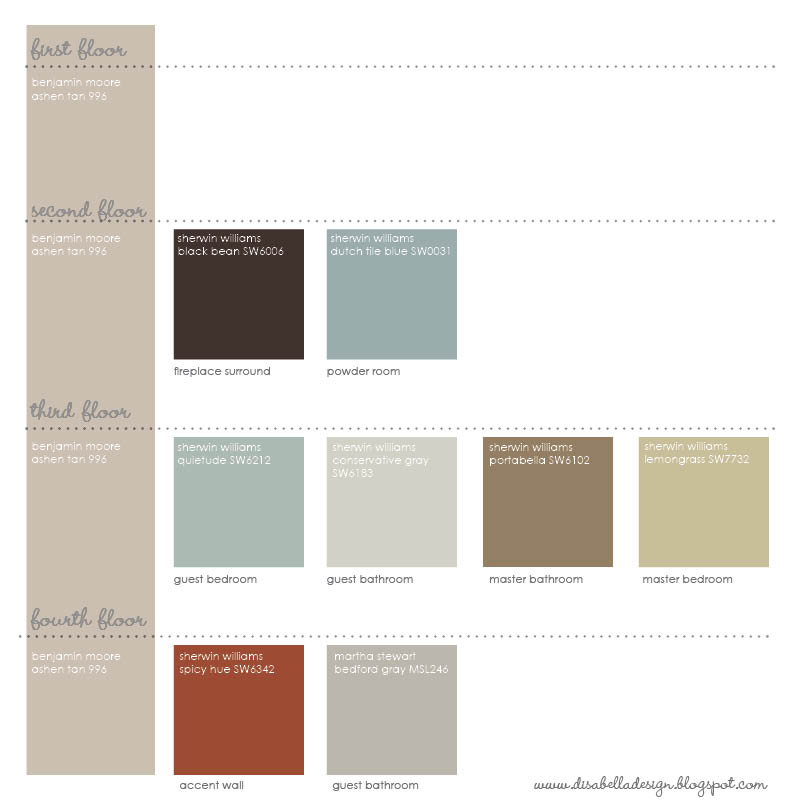 Disabella design choosing paint colors Paint color tips