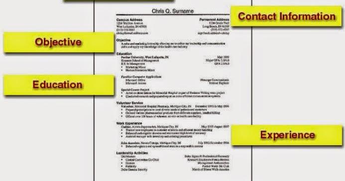 Contoh Resume Ringkas Dan Padat Untuk Hadir Interview Ams Com
