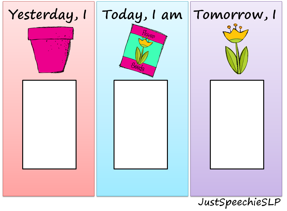 30 regular past tense verb cards. I have also included a blank sheet ...