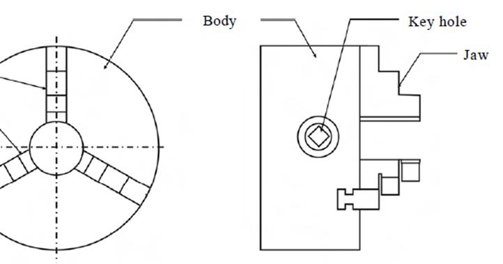all geared lathe machine  lathe chucks