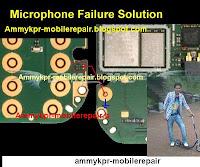 Mobile Repairing Solution