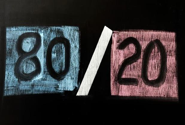 Principio de Pareto (80-20) marca Social Media