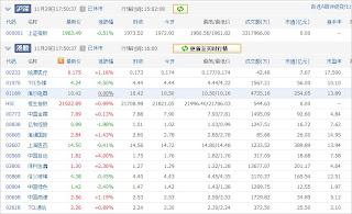 中国株コバンザメ投資ウォッチ銘柄watch1129
