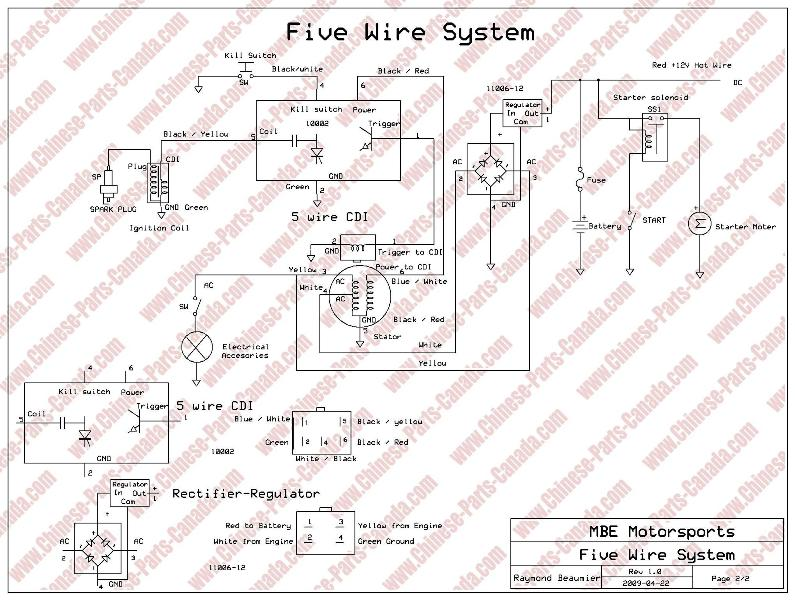 Perfect 5 wire cdi wiring diagram motif electrical chart ideas unique 5 wire cdi wiring diagram image collection electrical chart asfbconference2016 Choice Image
