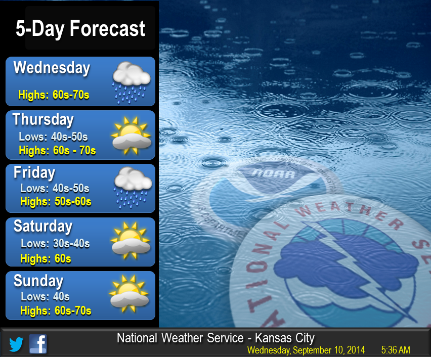 Mid America Live Weather Update 5 Day Forecast