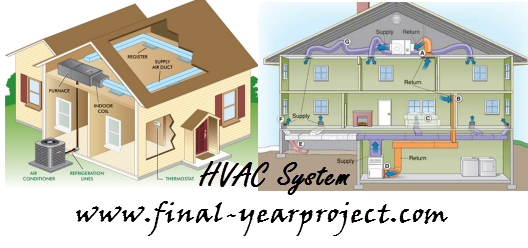 Air Conditioning System Design Mechanical Project Free