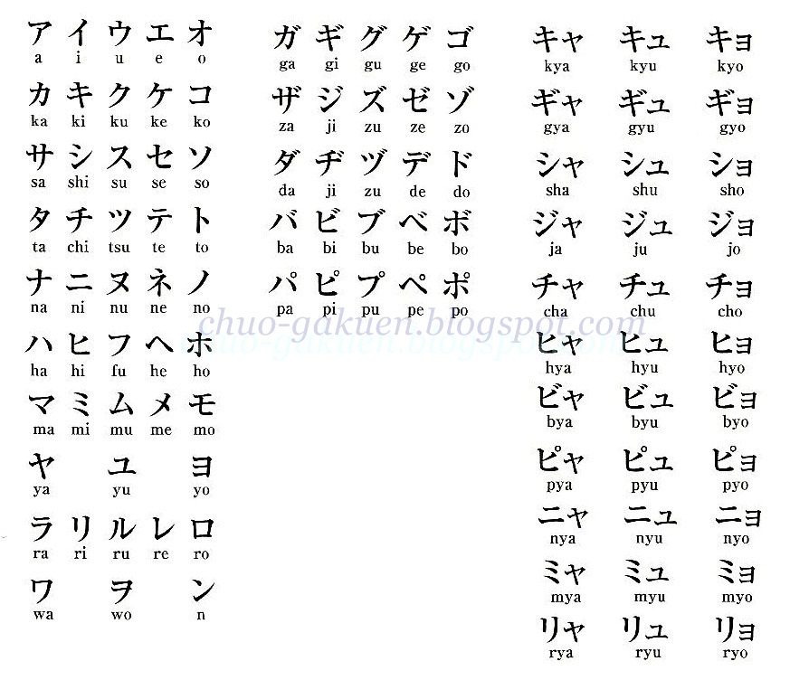 Write your name in hiragana