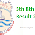 8th Class Result 2013 - Punjab Board PEC Punjab Examination Commission