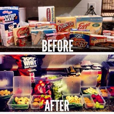 Συμβουλές υγιεινής διατροφής