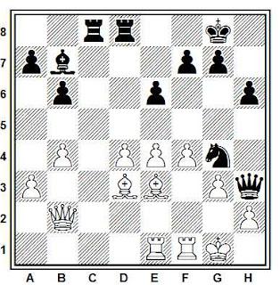 Posición de la partida de ajedrez Piskov - Smirnov (URSS, 1988)