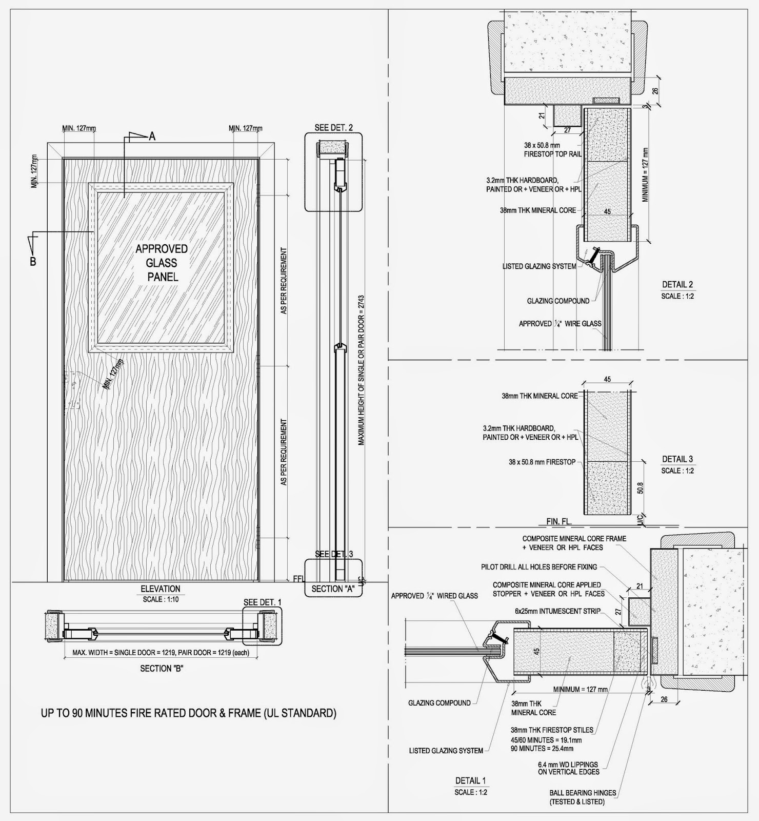 TECHNICAL INFORMATIONS FOR ARCHITECTURAL AND INDUSTRIAL RELATED ...