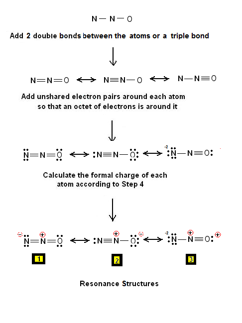 Lewis structures for nitrous oxide