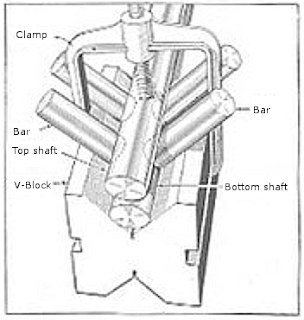 H. Moore's tip to clamp 2 round rods in a V-block