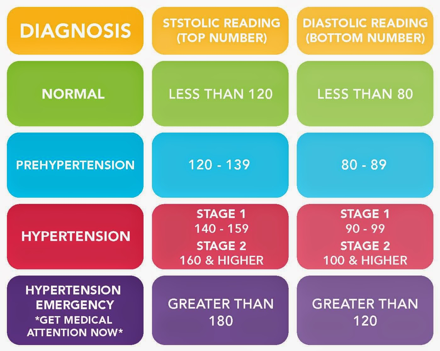 Blood pressure chart pregnancy gallery free any chart examples homeopathic treatment homeopathic medication for blood pressure blood pressure medication in homeopathy nvjuhfo gallery nvjuhfo Image collections