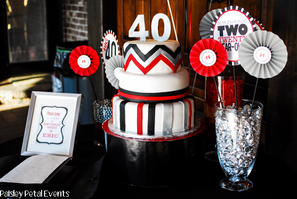40th birthday party ideas adult birthday party ideas for 40 birthday decoration ideas