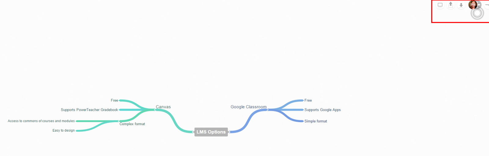 you can organize your mind maps within google drive you can also share the links in google classroom