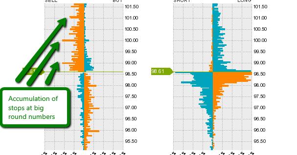 Forex sentiment analysis tools