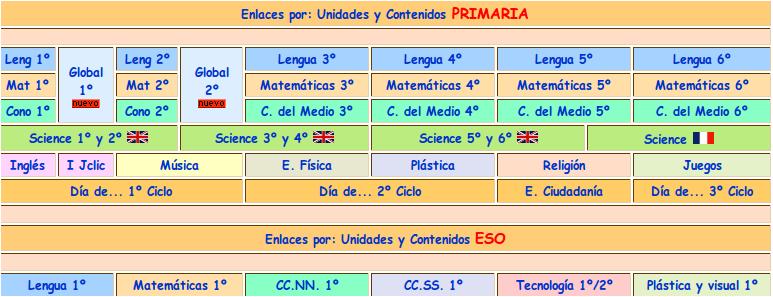 www.ceiploreto.es