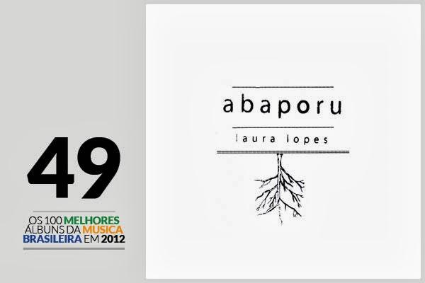 Laura Lopes - Abaporu
