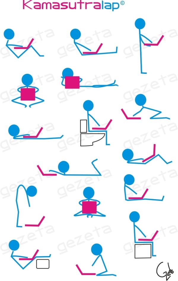 gambar posisi kamasutra rahsia seks laptop