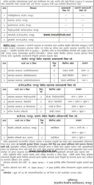 Government Medical Collage Nagpur Job Vacancy Details, Application Form